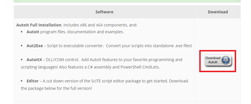 Different Ways to Upload Files in Selenium Web Driver